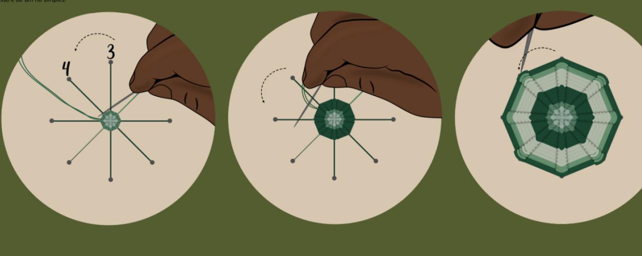ilustração ponto a ponto - ponto tenha de aranha